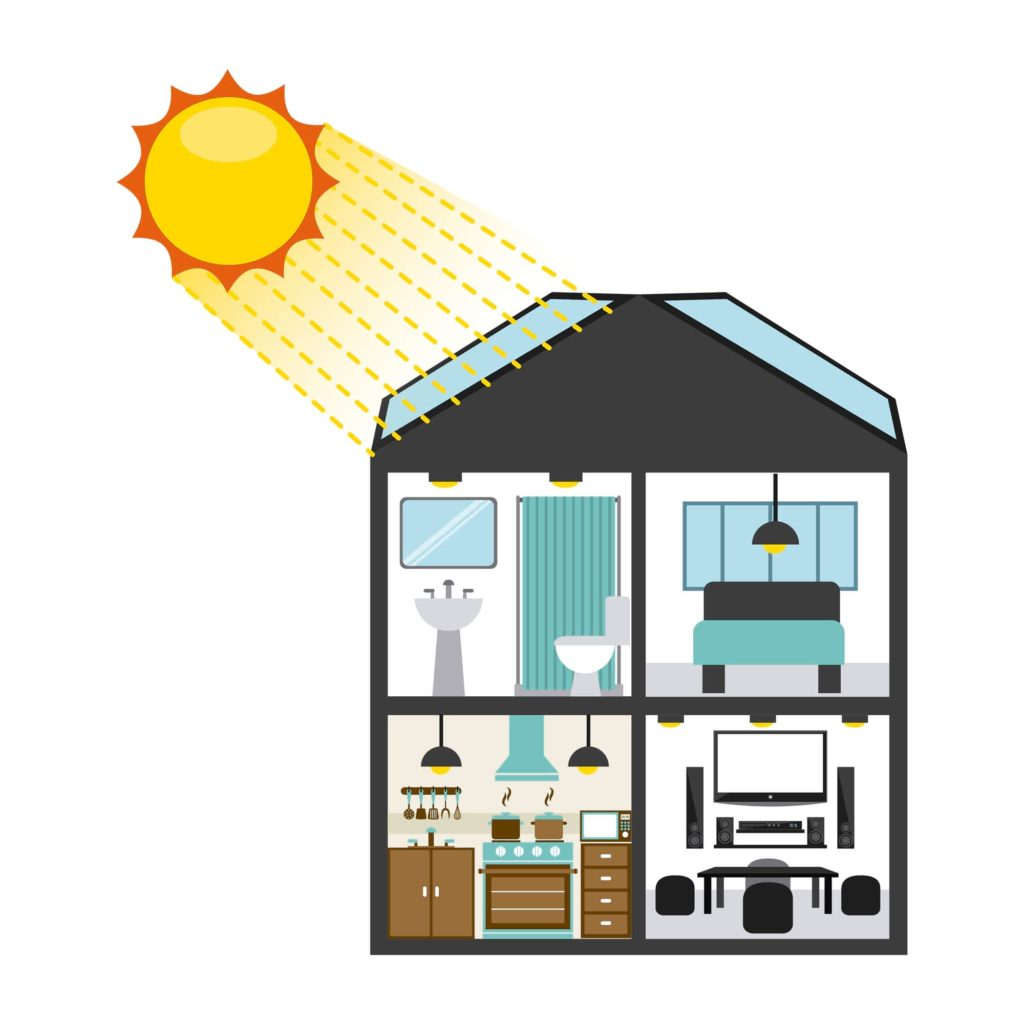 Home appliances that work with solar energy